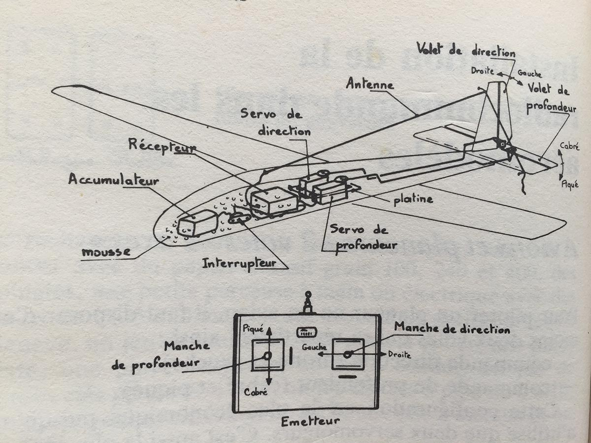 Ancien montage avion radiocommandé