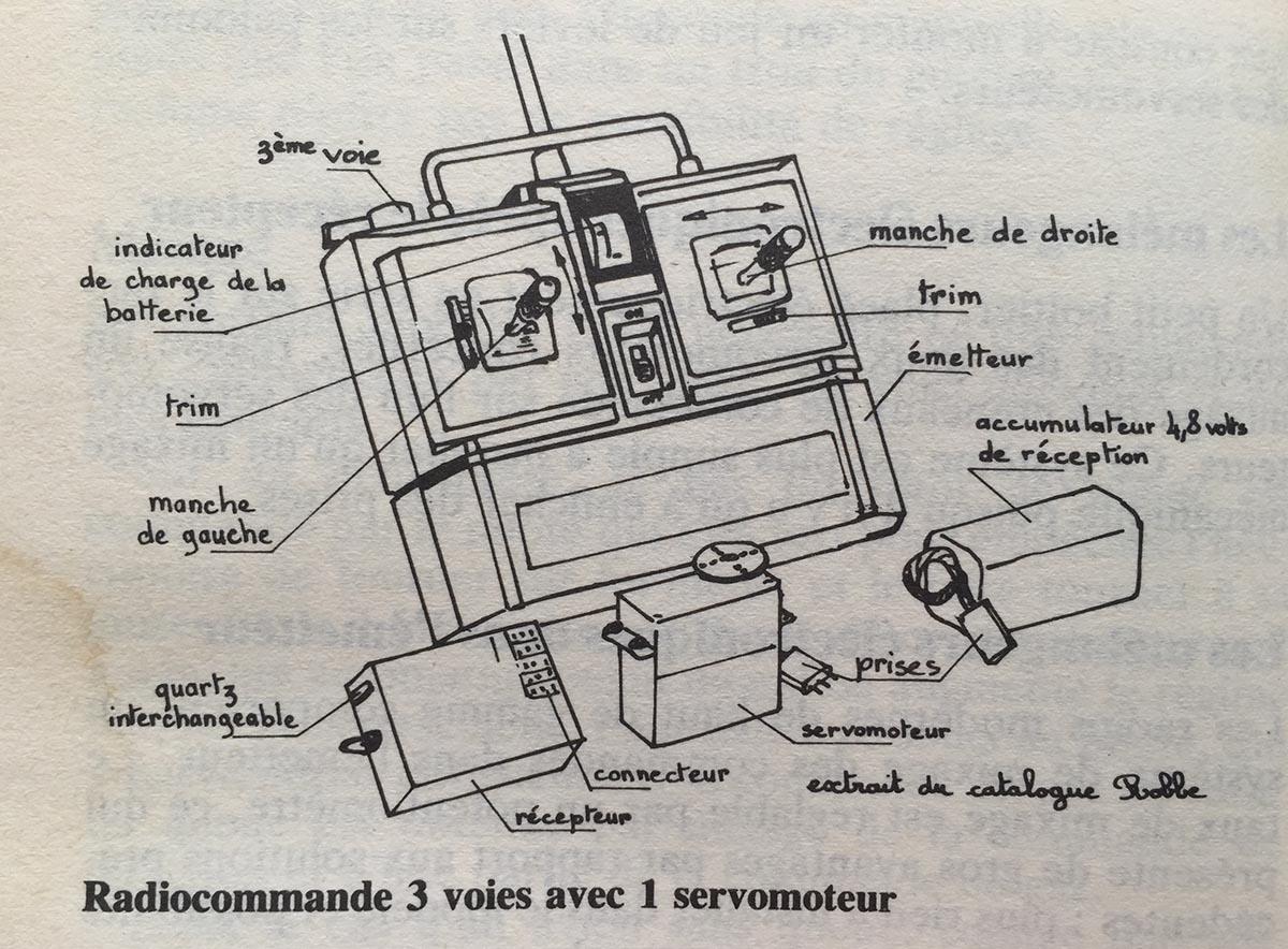 ancienne radiocommande 3 voies