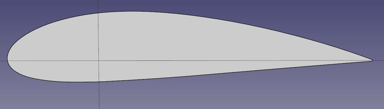 Le profil d'aile lissé et fini.