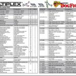 Pièces détachées Dogfighter RR #264250 & kit #214250 page 1