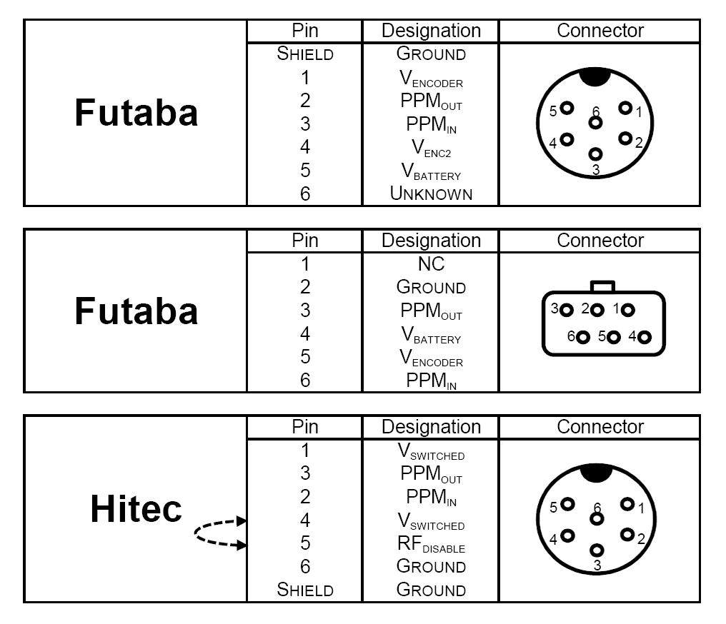 prises écolages Futaba